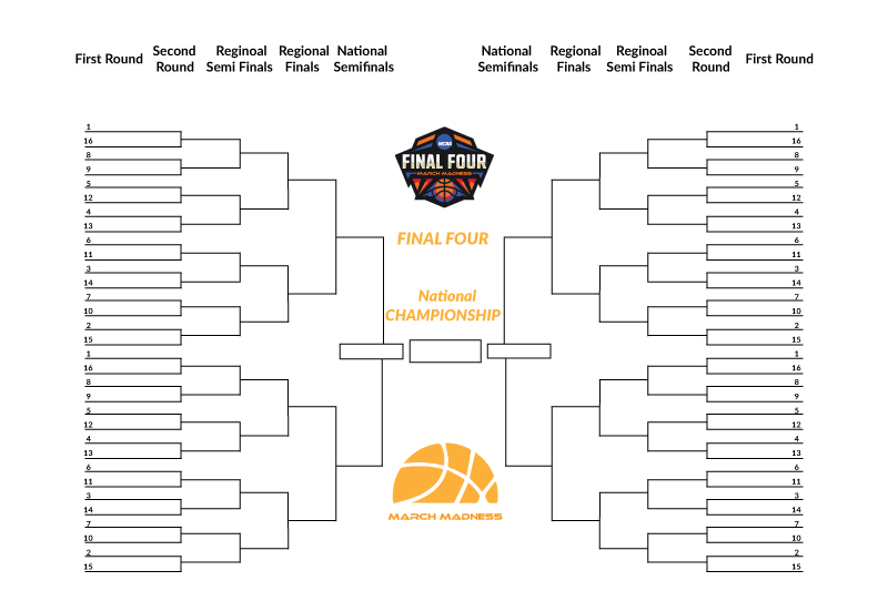 2020 ncaa tournament bracket challenge for march madness
